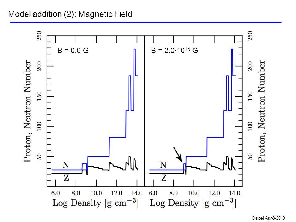 B = 0.0 GB = 2.0·10 15 G Deibel Apr-8-2013 Model addition (2): Magnetic Field