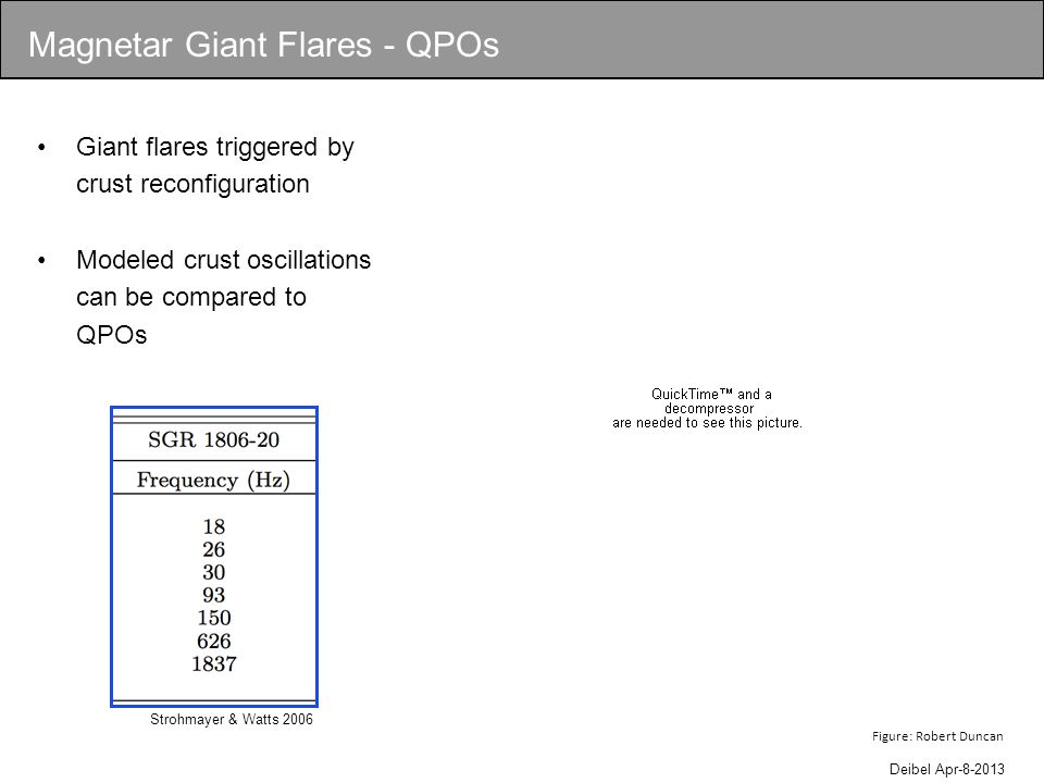 Giant flares triggered by crust reconfiguration Modeled crust oscillations can be compared to QPOs Strohmayer & Watts 2006 Figure: Robert Duncan Deibel Apr-8-2013 Magnetar Giant Flares - QPOs