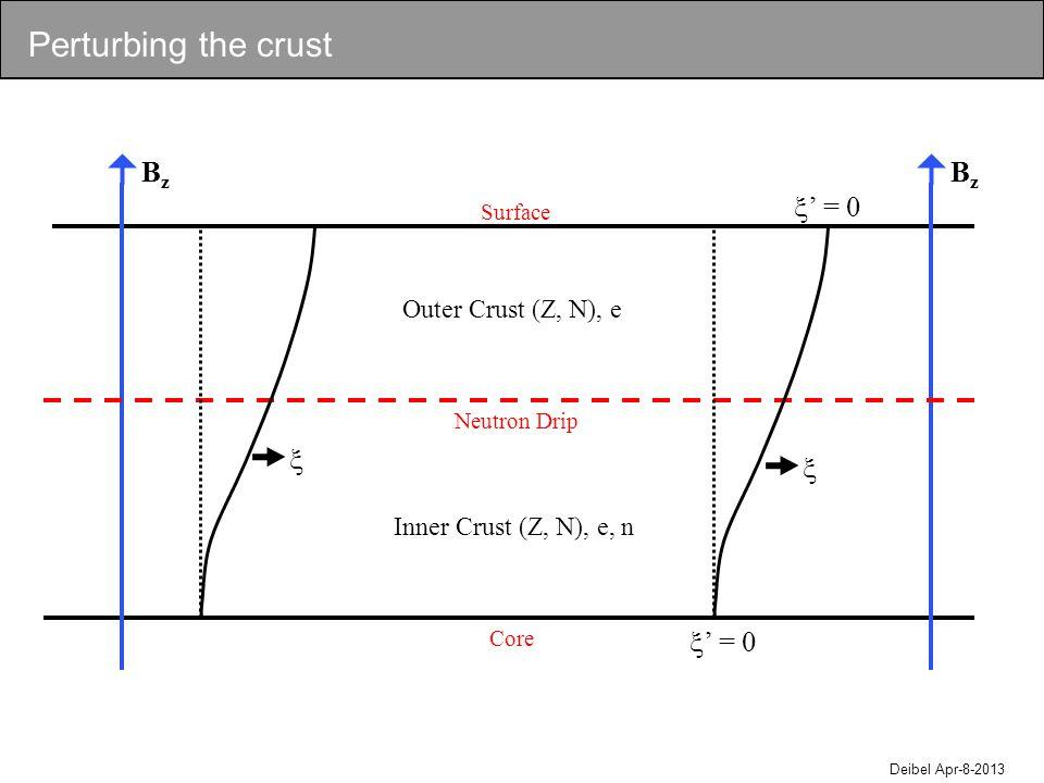 Deibel Apr-8-2013 BzBz BzBz Surface Core Neutron Drip Outer Crust (Z, N), e Inner Crust (Z, N), e, n    ' = 0 Perturbing the crust