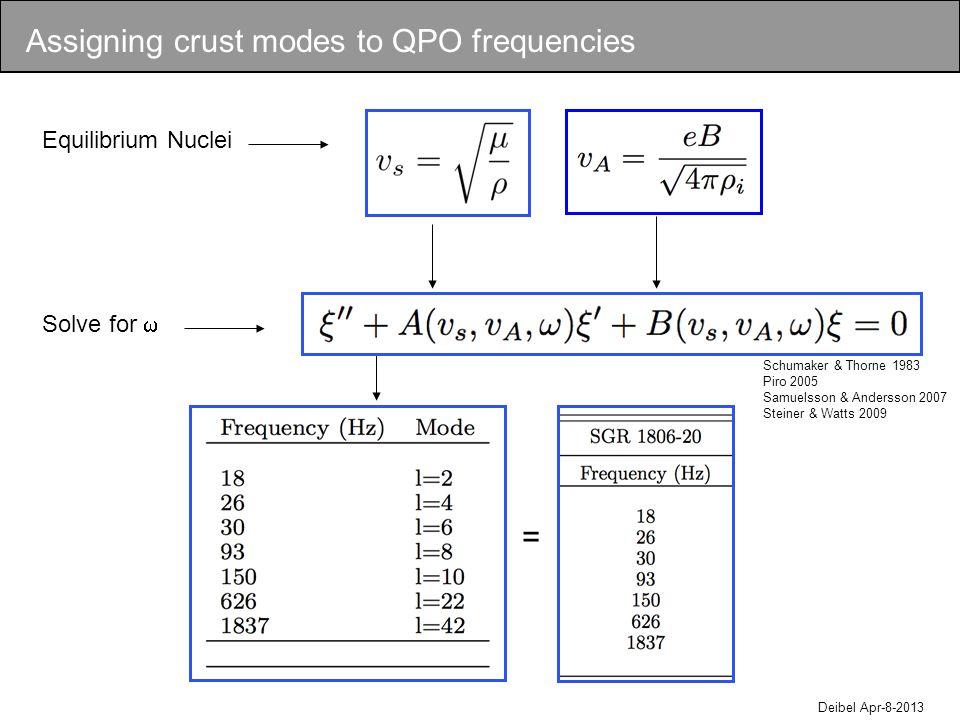 Equilibrium Nuclei Deibel Apr-8-2013 Solve for  = Schumaker & Thorne 1983 Piro 2005 Samuelsson & Andersson 2007 Steiner & Watts 2009 Assigning crust modes to QPO frequencies