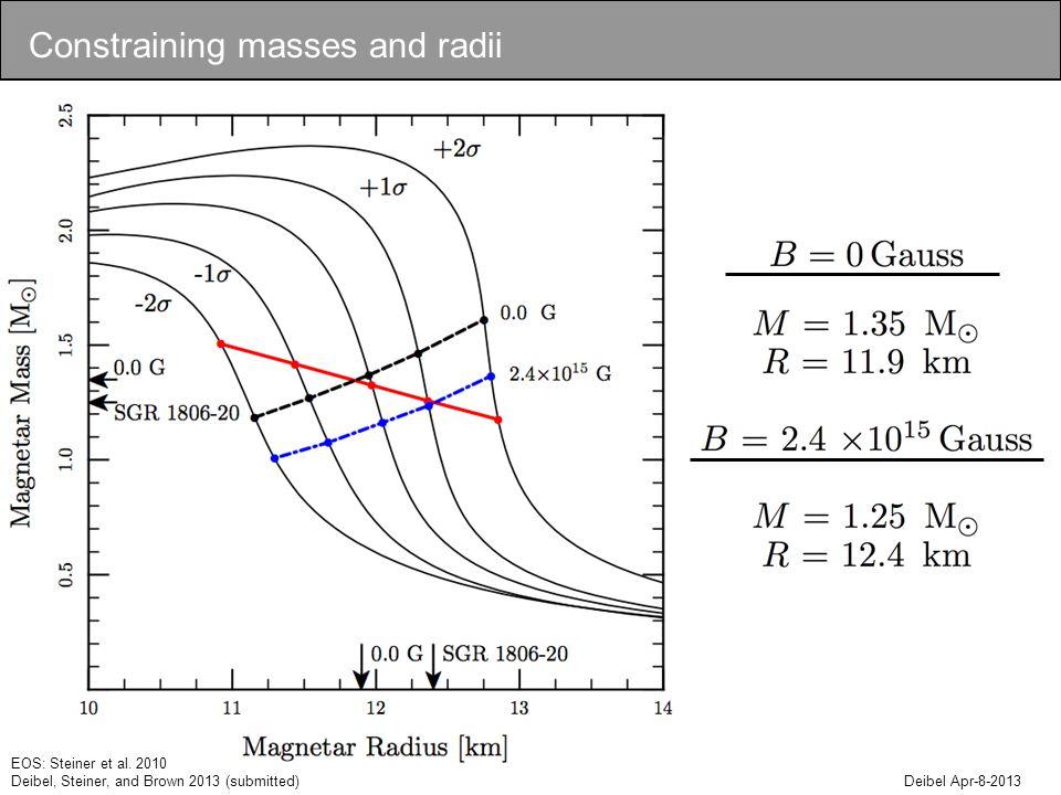 Constraining masses and radii Deibel Apr-8-2013 EOS: Steiner et al.