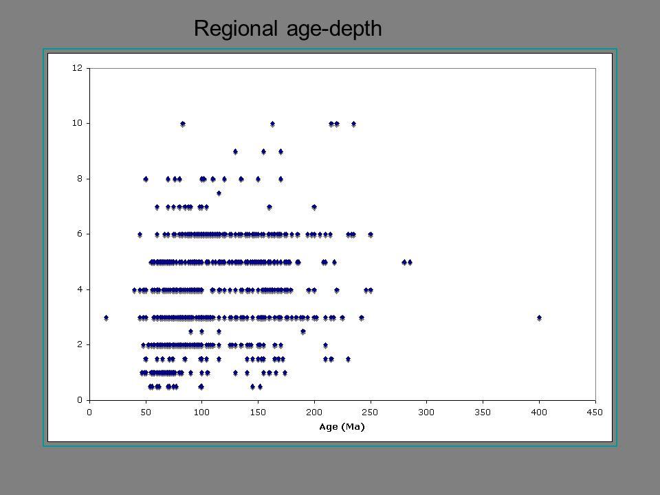 Regional age-depth