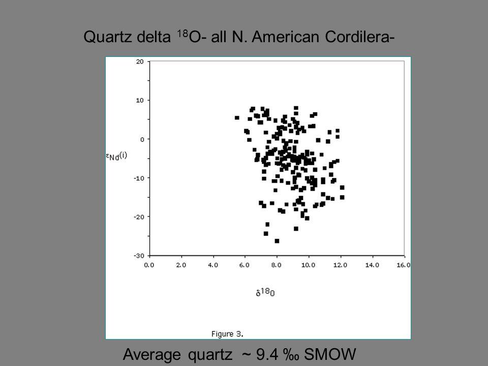 Quartz delta 18 O- all N. American Cordilera- Average quartz ~ 9.4 ‰ SMOW