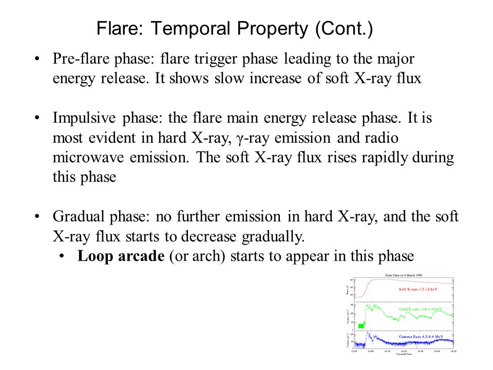 Flare: Temporal Property (Cont.) Pre-flare phase: flare trigger phase leading to the major energy release.
