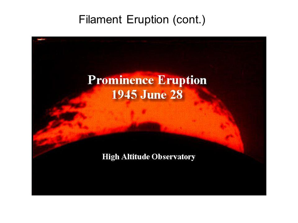 Filament Eruption (cont.)