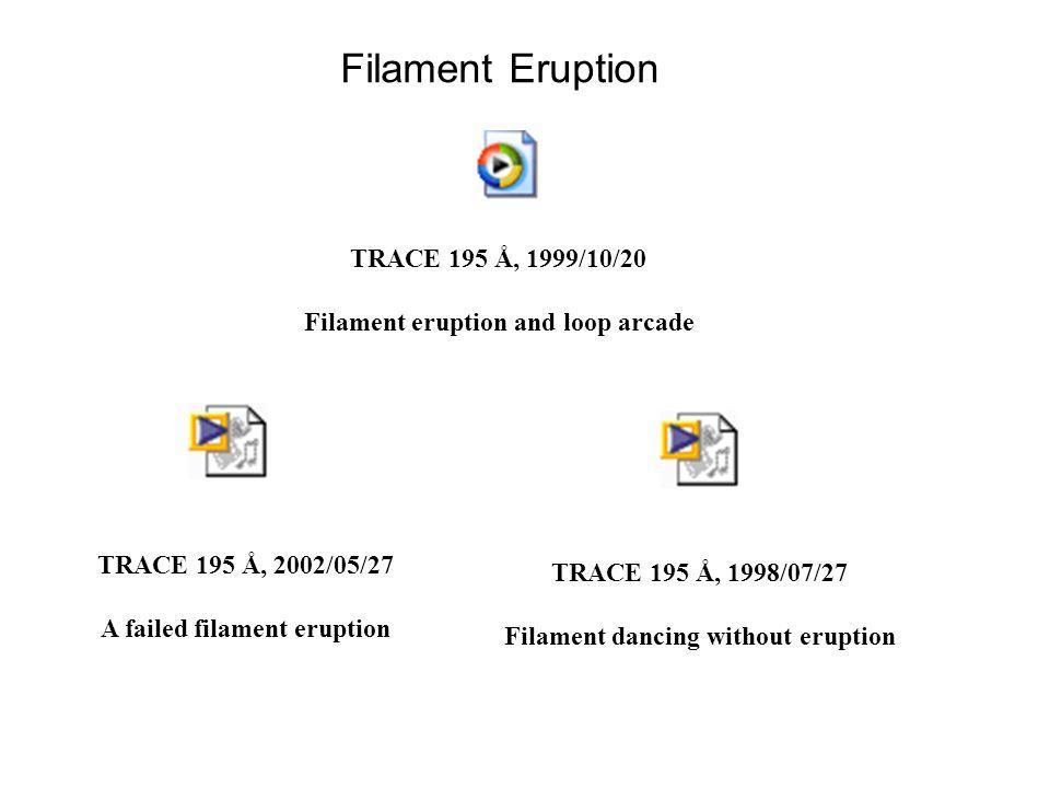 Filament Eruption TRACE 195 Å, 1999/10/20 Filament eruption and loop arcade TRACE 195 Å, 2002/05/27 A failed filament eruption TRACE 195 Å, 1998/07/27 Filament dancing without eruption