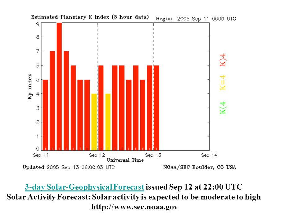 3-day Solar-Geophysical Forecast3-day Solar-Geophysical Forecast issued Sep 12 at 22:00 UTC Solar Activity Forecast: Solar activity is expected to be moderate to high http://www.sec.noaa.gov