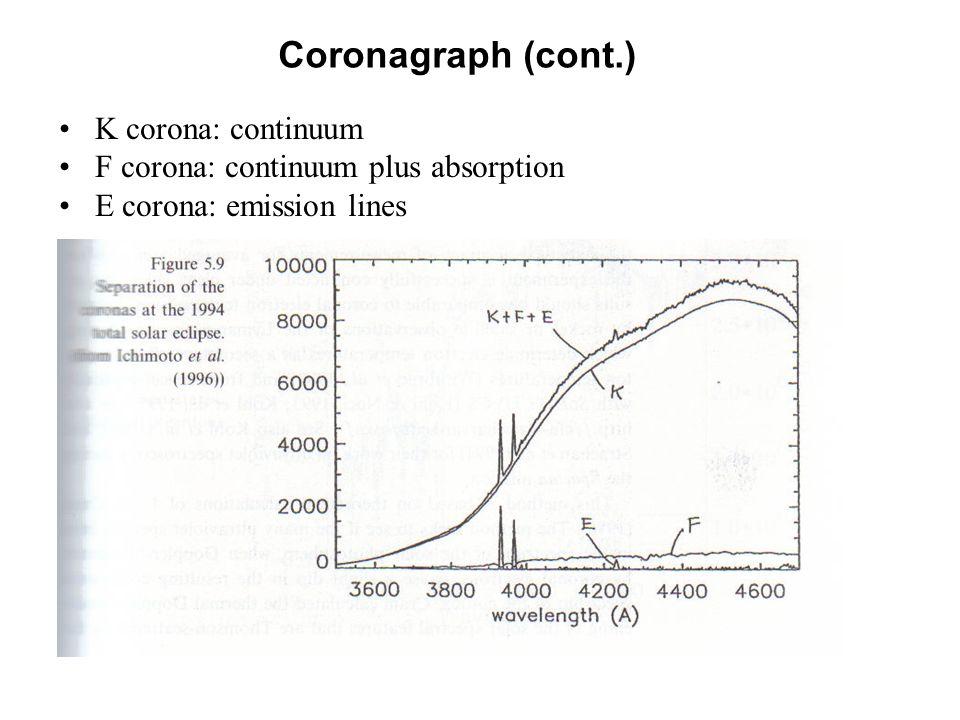 Coronagraph (cont.) K corona: continuum F corona: continuum plus absorption E corona: emission lines