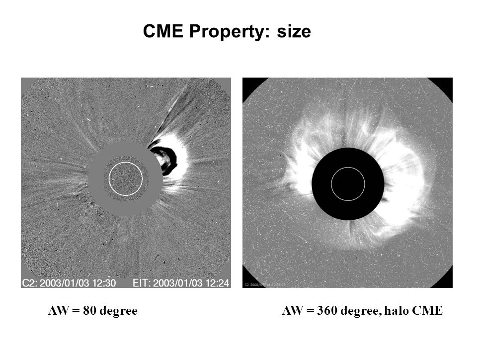 CME Property: size AW = 80 degree AW = 360 degree, halo CME