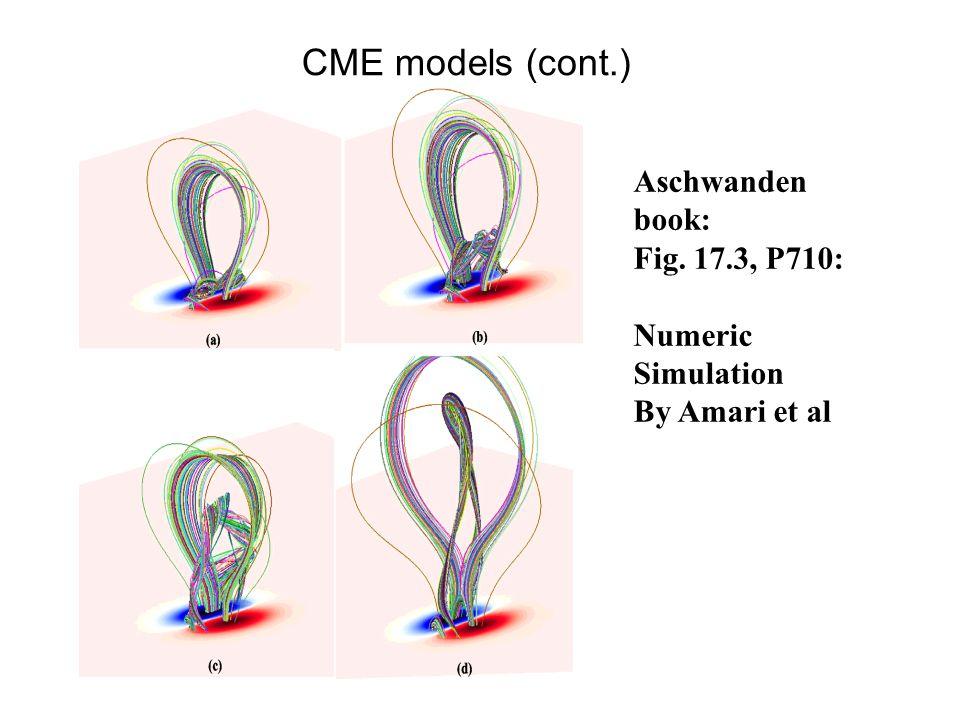 CME models (cont.) Aschwanden book: Fig. 17.3, P710: Numeric Simulation By Amari et al