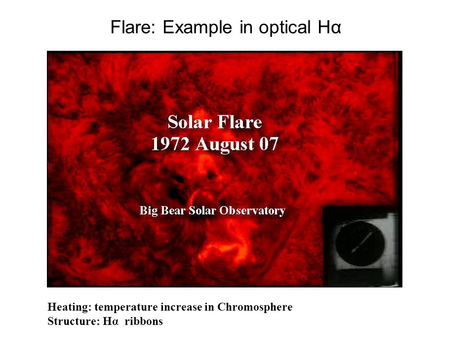 Flare: Example in EUV (~ 195 Å) TRACE Observation: 2000 July 14 flare Heating: temperature increase in corona Structure EUV ribbons Loop arcade Filament eruption