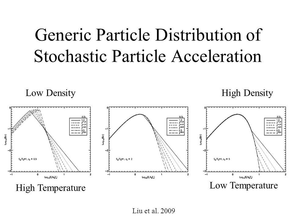 Generic Particle Distribution of Stochastic Particle Acceleration Liu et al.