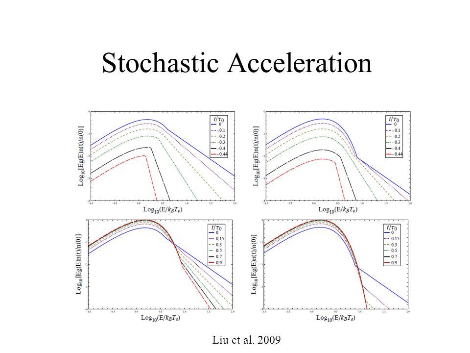 Stochastic Acceleration Liu et al. 2009