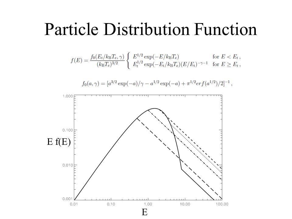 Particle Distribution Function E E f(E)