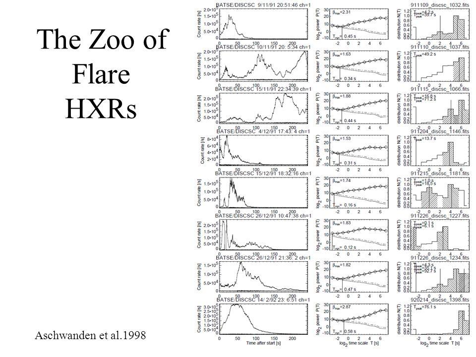 The Zoo of Flare HXRs Aschwanden et al.1998