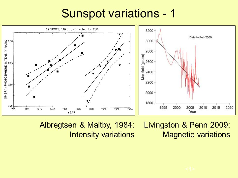 Sunspot variations - 1 Albregtsen & Maltby, 1984: Intensity variations Livingston & Penn 2009: Magnetic variations