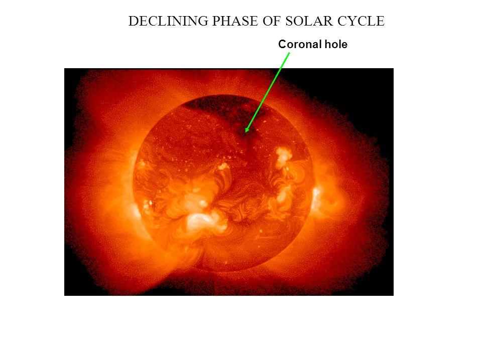 Coronal hole DECLINING PHASE OF SOLAR CYCLE