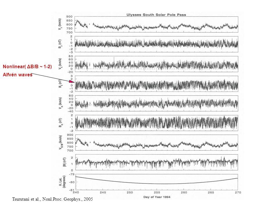 Nonlinear( ΔB/B ~ 1-2) Alfvén waves Tsurutani et al., Nonl.Proc. Geophys., 2005