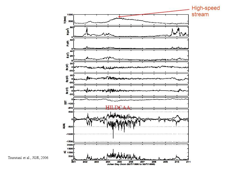 High-speed stream Tsurutani et al., JGR, 2006 HILDCAA