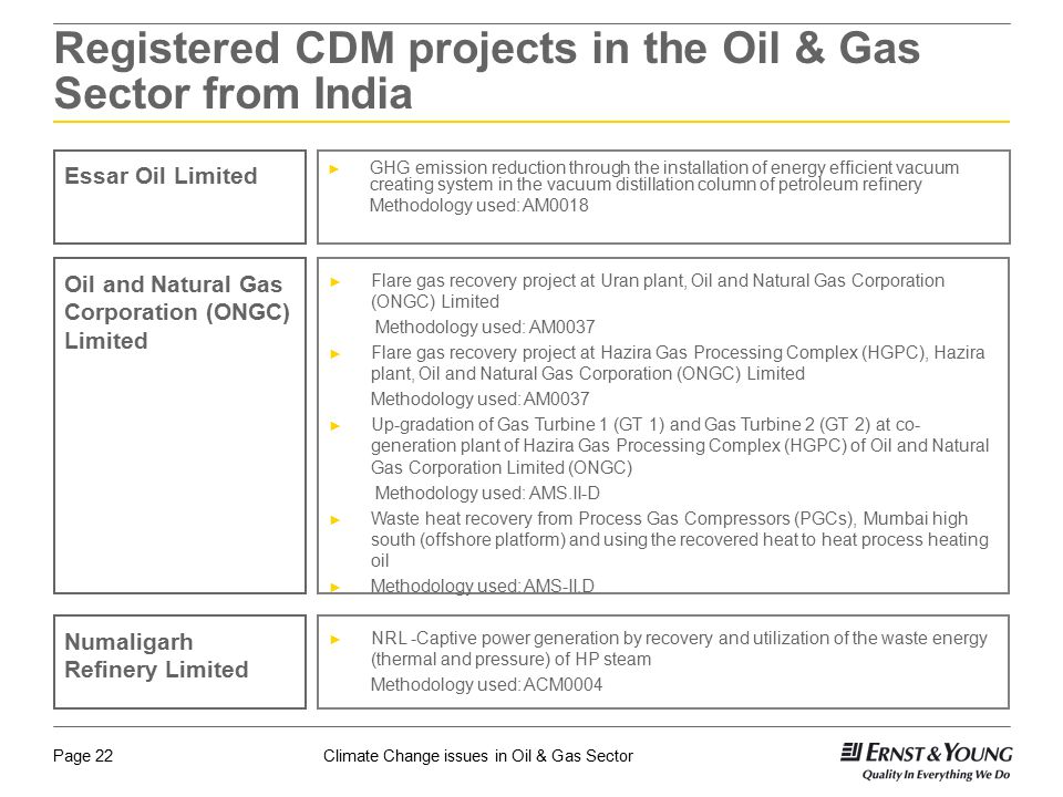 Climate Change issues in Oil & Gas SectorPage 23 Registered CDM projects in the Oil & Gas Sector from India ► Bharat Petroleum Corporation Limited (BPCL)'s Wind Power Project, India Methodology used: AMS.I-D Bharat Petroleum Corporation Limited ► GHG emission reductions through pre-heat train optimization in the CDU and VDU of Digboi Refinery,, Indian Oil Corporation Limited (Assam Oil Division) Methodology used: AMS-II.D ► Flare Gas Recovery and Utilization of Recovered Flare Gas for process heating requirements at IOCL, Haldia Refinery Methodology used: AMS-III.P ► Flare Gas Recovery system (FGRS) at Barauni Refinery of Indian Oil Corporation Limited Methodology used: AMS.III-P Indian Oil Corporation Limited ► Oil India Limited (OIL) – Greenhouse Gas Emission Reduction through Recovery and Utilization of Flare Gas Methodology used: AM0009 Oil India Limited