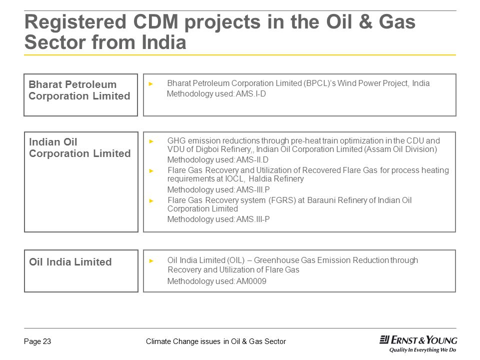 Climate Change issues in Oil & Gas SectorPage 23 Registered CDM projects in the Oil & Gas Sector from India ► Bharat Petroleum Corporation Limited (BP
