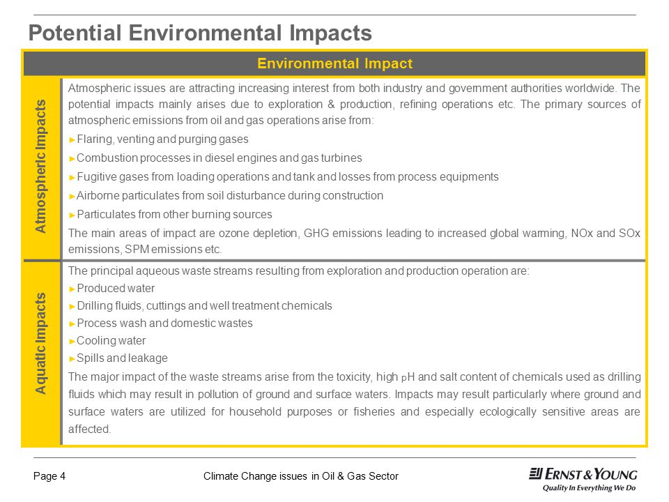 Climate Change issues in Oil & Gas SectorPage 5 Environmental Impact Potential impacts to soil arise from two basic sources: ► Physical disturbance as a result of construction ► Contamination resulting from spillage and leakage or solid waste disposal The potential impacts arising from the poor design and construction includes soil erosion due to soil structure, changes in surface hydrology and drainage patterns, increased salination and habitat damage, reducing the capacity of the environment to support vegetation and wildlife etc.