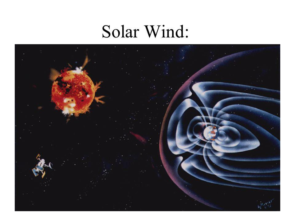 Solar Wind: Solar Wind