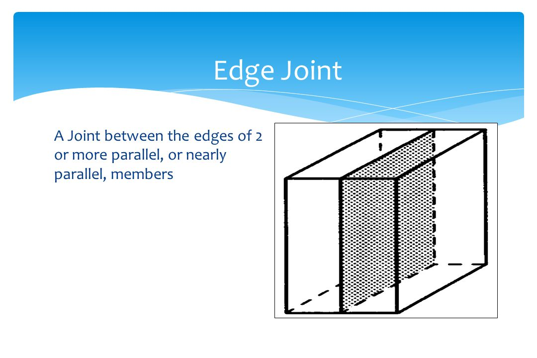 Edge Joint A Joint between the edges of 2 or more parallel, or nearly parallel, members