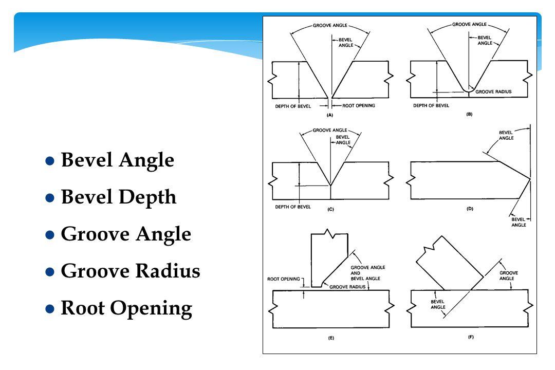 l Bevel Angle l Bevel Depth l Groove Angle l Groove Radius l Root Opening