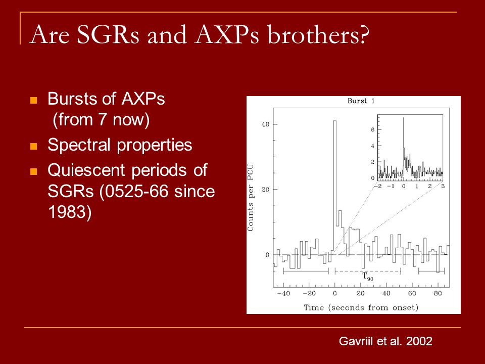 Are SGRs and AXPs brothers.