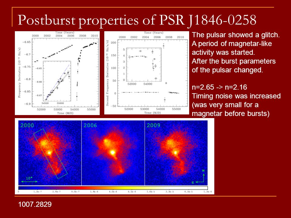 Postburst properties of PSR J1846-0258 1007.2829 The pulsar showed a glitch.