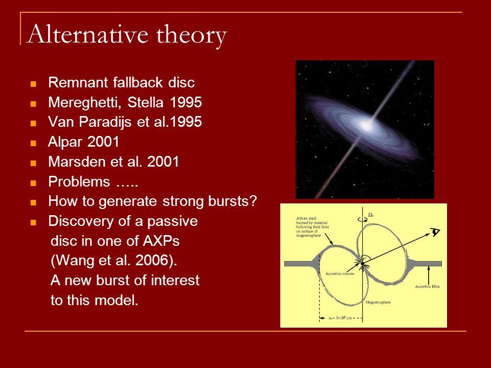 Alternative theory Remnant fallback disc Mereghetti, Stella 1995 Van Paradijs et al.1995 Alpar 2001 Marsden et al. 2001 Problems ….. How to generate s
