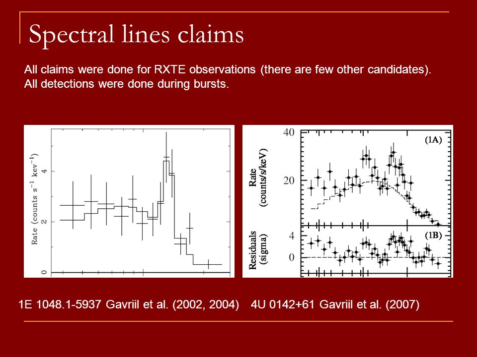 Spectral lines claims All claims were done for RXTE observations (there are few other candidates).