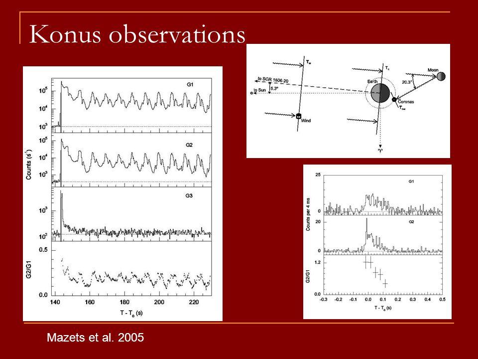 Konus observations Mazets et al. 2005