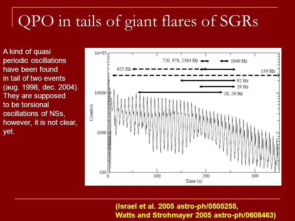 QPO in tails of giant flares of SGRs (Israel et al.
