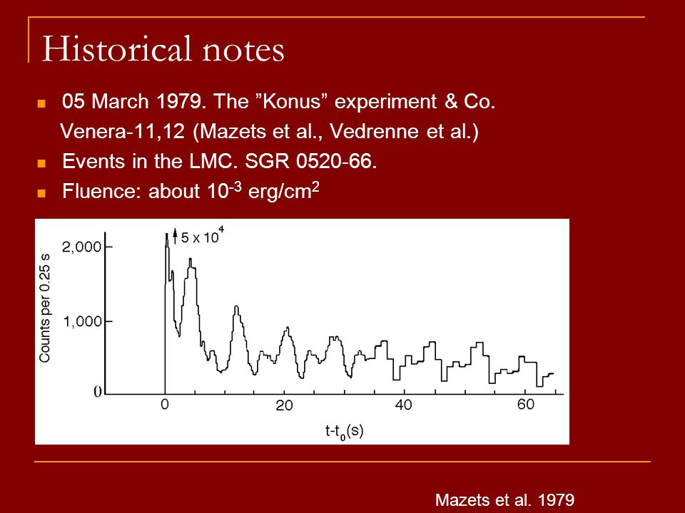 Historical notes 05 March 1979. The Konus experiment & Co.