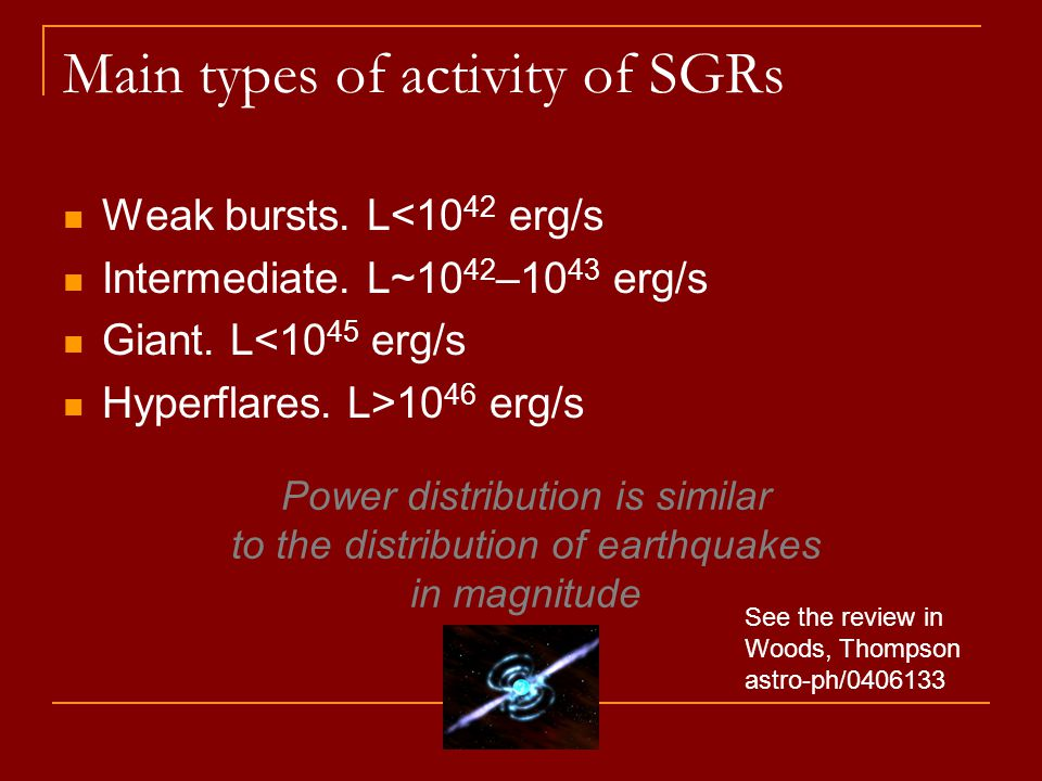 Main types of activity of SGRs Weak bursts. L<10 42 erg/s Intermediate.