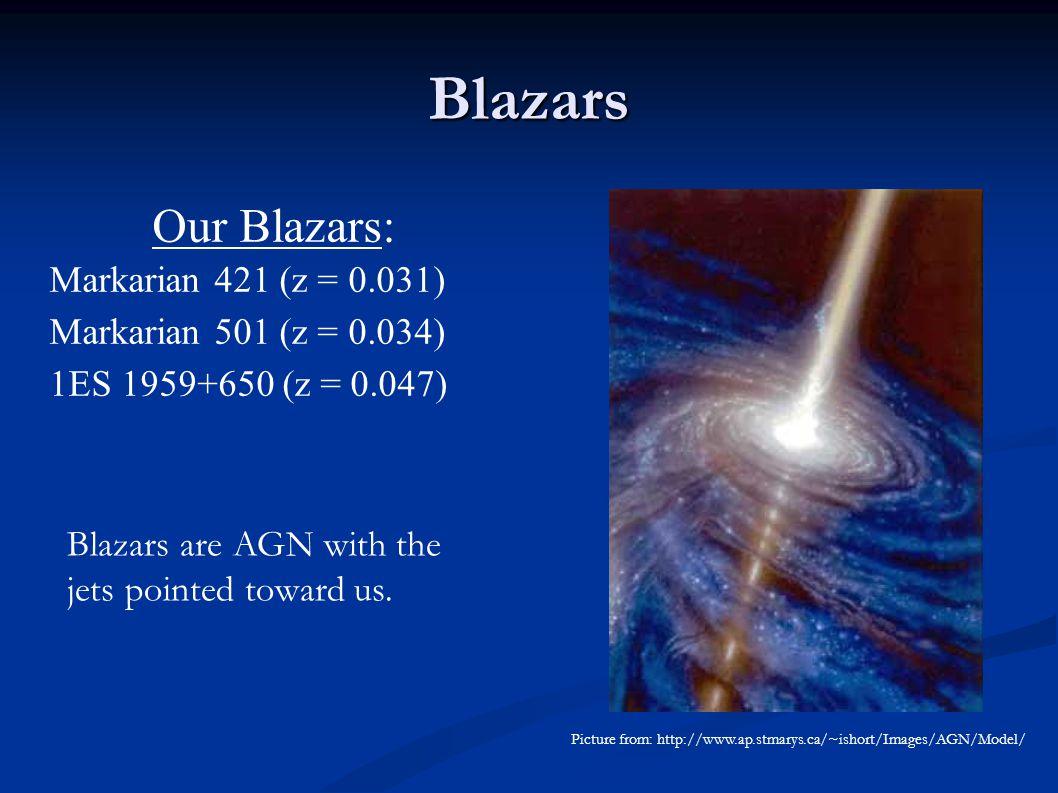 γ-ray -- Neutrino Connection