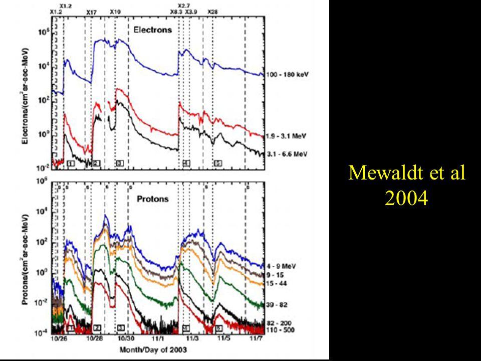 Mewaldt et al 2004