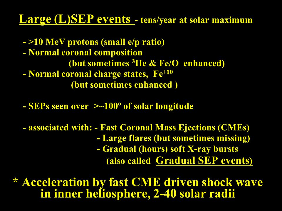 Large (L)SEP events - tens/year at solar maximum - >10 MeV protons (small e/p ratio) - Normal coronal composition (but sometimes 3 He & Fe/O enhanced) - Normal coronal charge states, Fe +10 (but sometimes enhanced ) - SEPs seen over >~100º of solar longitude - associated with: - Fast Coronal Mass Ejections (CMEs) - Large flares (but sometimes missing) - Gradual (hours) soft X-ray bursts (also called Gradual SEP events ) * Acceleration by fast CME driven shock wave in inner heliosphere, 2-40 solar radii