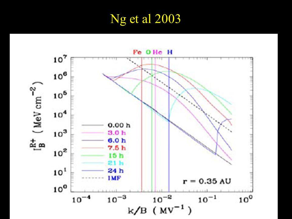 Ng et al 2003