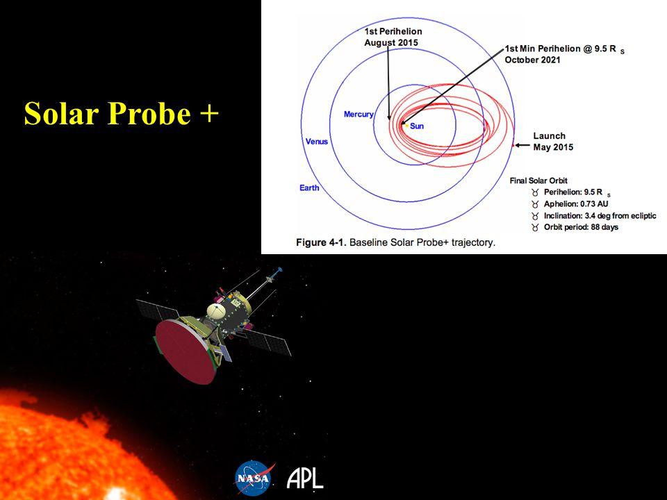 Solar Probe +