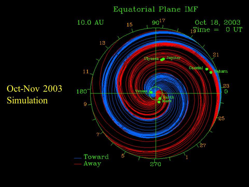 Oct-Nov 2003 Simulation