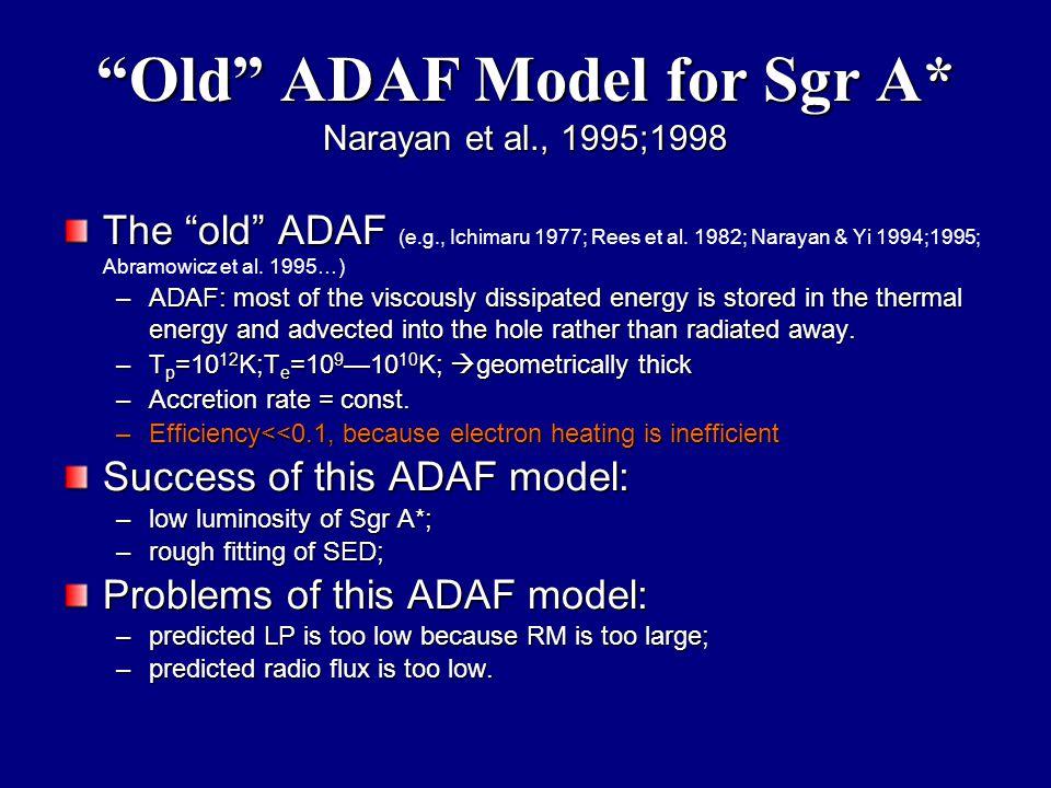 Old ADAF Model for Sgr A* Narayan et al., 1995;1998 The old ADAF The old ADAF (e.g., Ichimaru 1977; Rees et al.