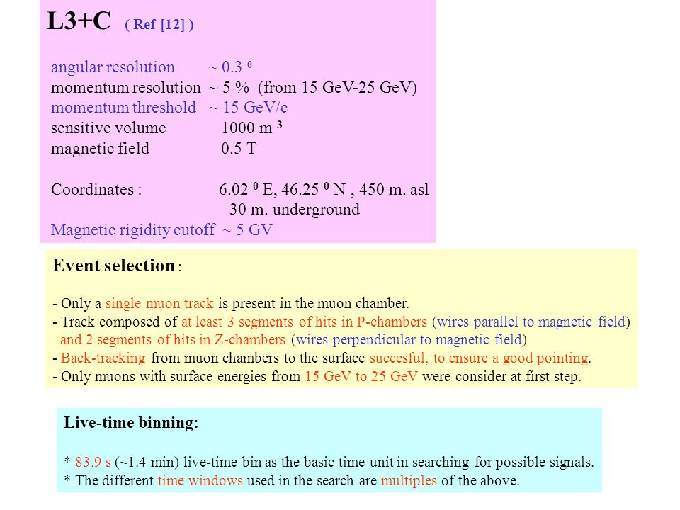 L3+C ( Ref [12] ) angular resolution ~ 0.3 0 momentum resolution ~ 5 % (from 15 GeV-25 GeV) momentum threshold ~ 15 GeV/c sensitive volume 1000 m 3 magnetic field 0.5 T Coordinates : 6.02 0 E, 46.25 0 N, 450 m.