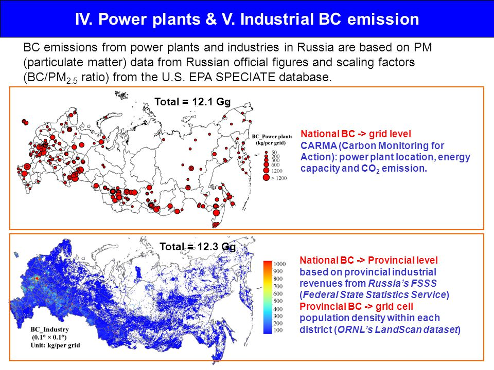 IV. Power plants & V.
