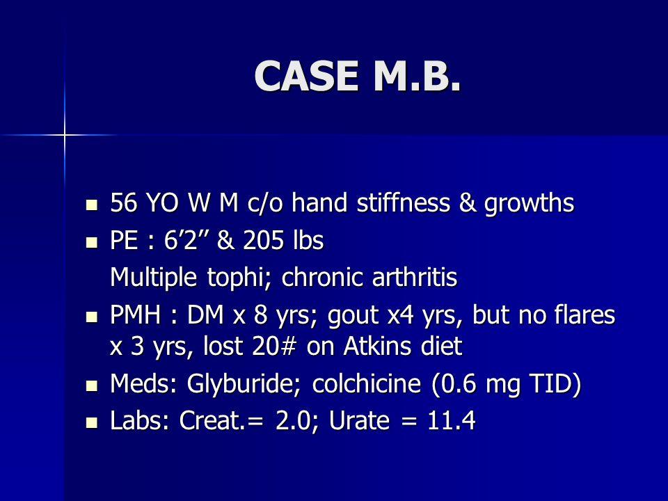 CASE M.B. CASE M.B.