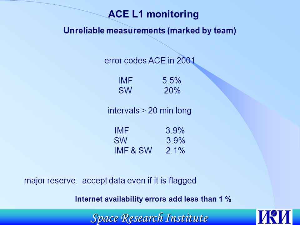 Space Research Institute Unreliable measurements (marked by team) error codes ACE in 2001 IMF 5.5% SW 20% intervals > 20 min long IMF 3.9% SW 3.9% IMF & SW 2.1% major reserve: accept data even if it is flagged ACE L1 monitoring Internet availability errors add less than 1 %