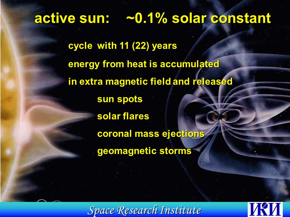 Space Research Institute active sun: ~0.1% solar constant active sun: ~0.1% solar constant cycle with 11 (22) years energy from heat is accumulated in extra magnetic field and released sun spots solar flares solar flares coronal mass ejections geomagnetic storms