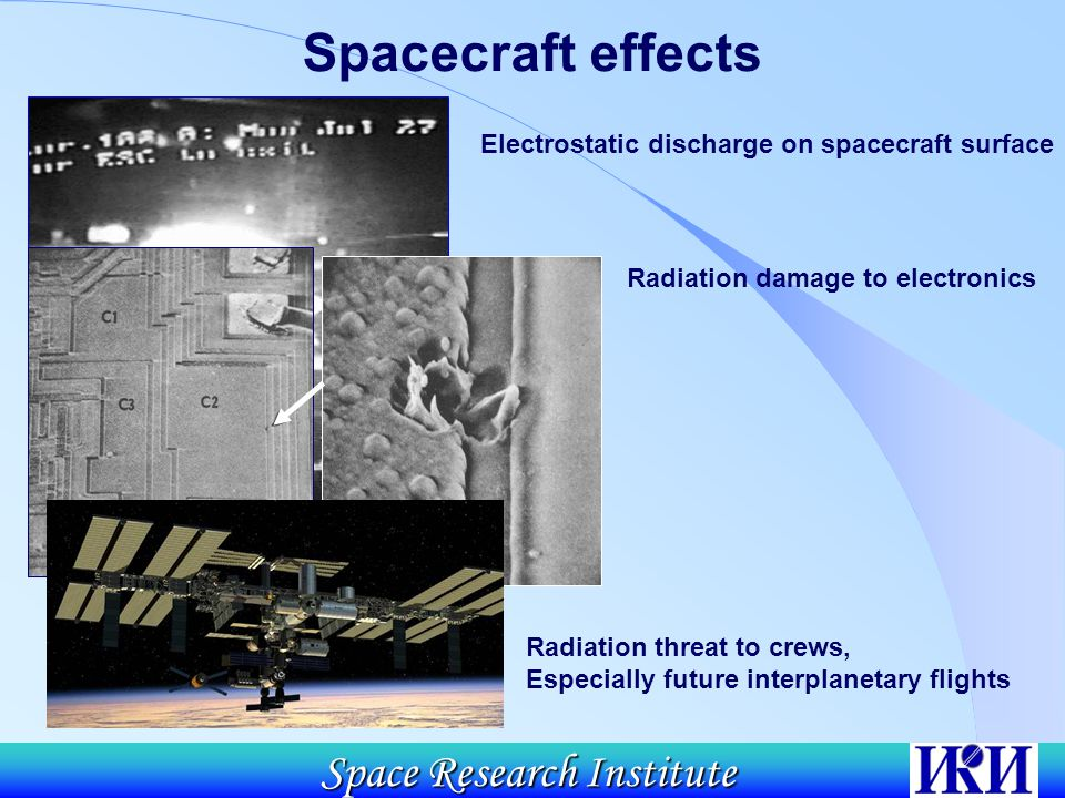 Space Research Institute Spacecraft effects Electrostatic discharge on spacecraft surface Radiation damage to electronics Radiation threat to crews, Especially future interplanetary flights